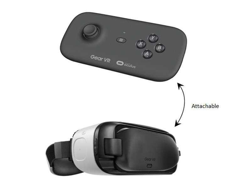 e72f47bb4 Pokud Gamepad nebudete používat, můžete jej zacvaknout přímo do brýlí Gear  VR