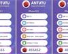 AnTuTu: iPhone 11 Pro suverénně drtí všechny Androidy, ale na loňský iPad Pro nestačí