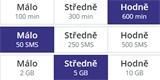 ČTÚ spustil srovnávač služeb. Zatím umí porovnat nabídky mobilních tarifů, včetně virtuálů