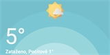 Geometric Weather pro Android vám hezky ukáže, že bude hnusně